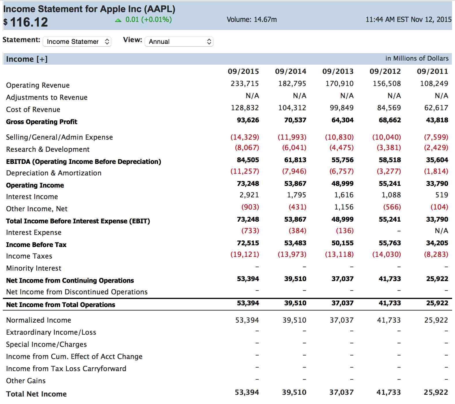 Income-Statement-Apple