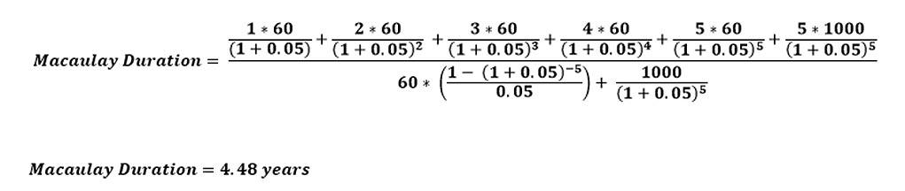 Macaulay-Duration-Example