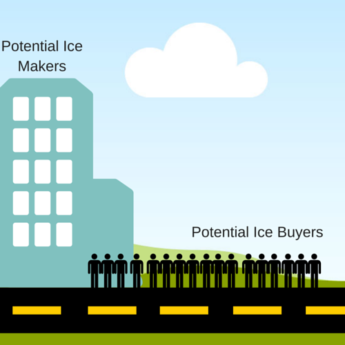 Potential Ice Makers