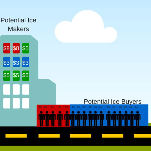 Ice Innovation